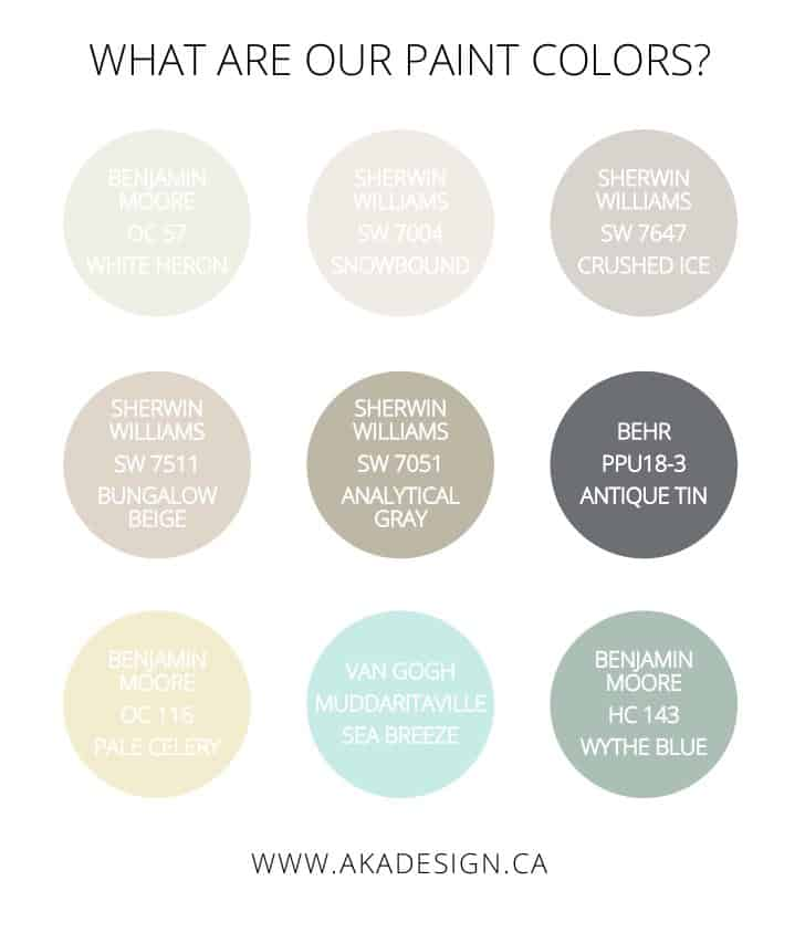 Our House S Paint Colors