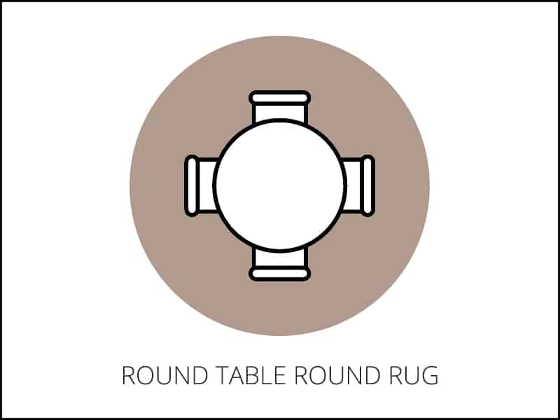 Area Rug Size Guide   Dining Room All The Furniture On The Round Rug