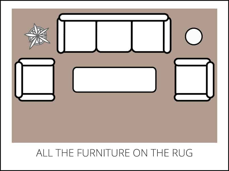 Area Rug Size Guide - living room all the furniture on the rug