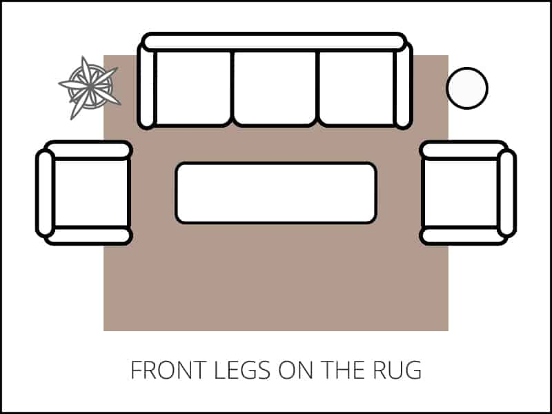 Area Rug Size Guide - living room front legs on the rug