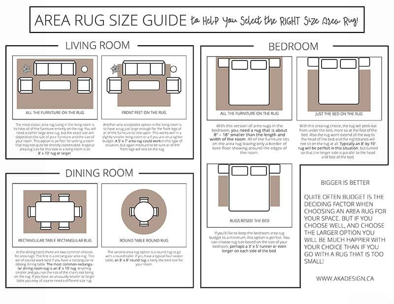 area rug size guide to help you select the right size area rug. Black Bedroom Furniture Sets. Home Design Ideas