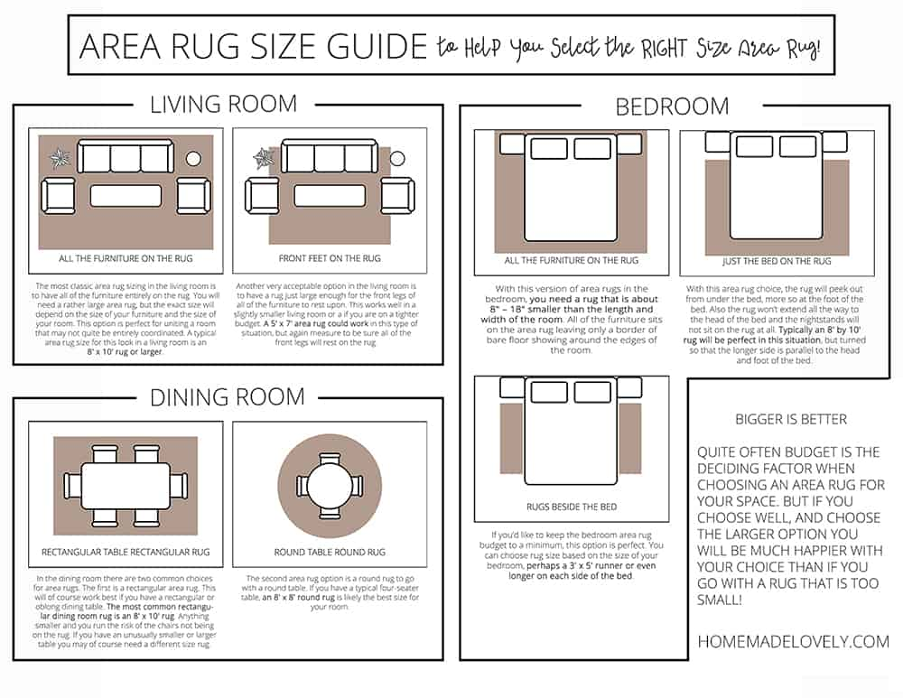 how big should area rug be in living room area rug size guide to help you select the right size area 28302