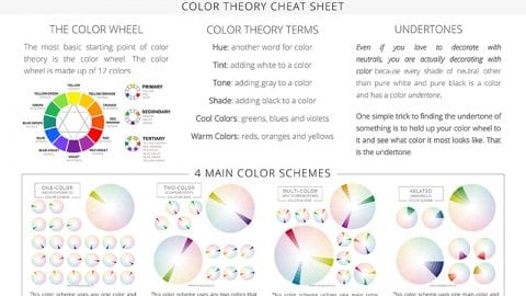 Just Enough Color Theory – And Not a Bit More!