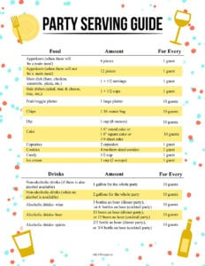 Party Serving Guide for blog