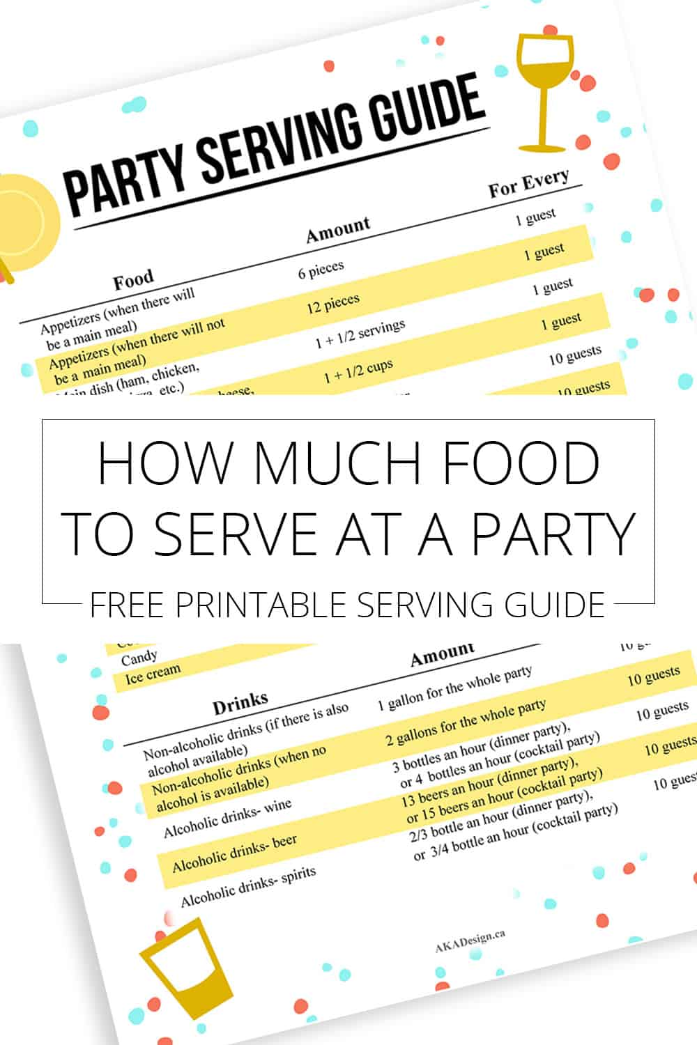 how much food to serve at a party pin