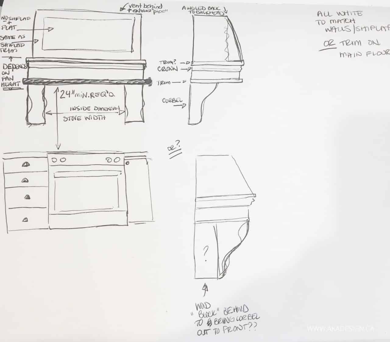 Build Range Hood Diy Custom Range Hood Cover