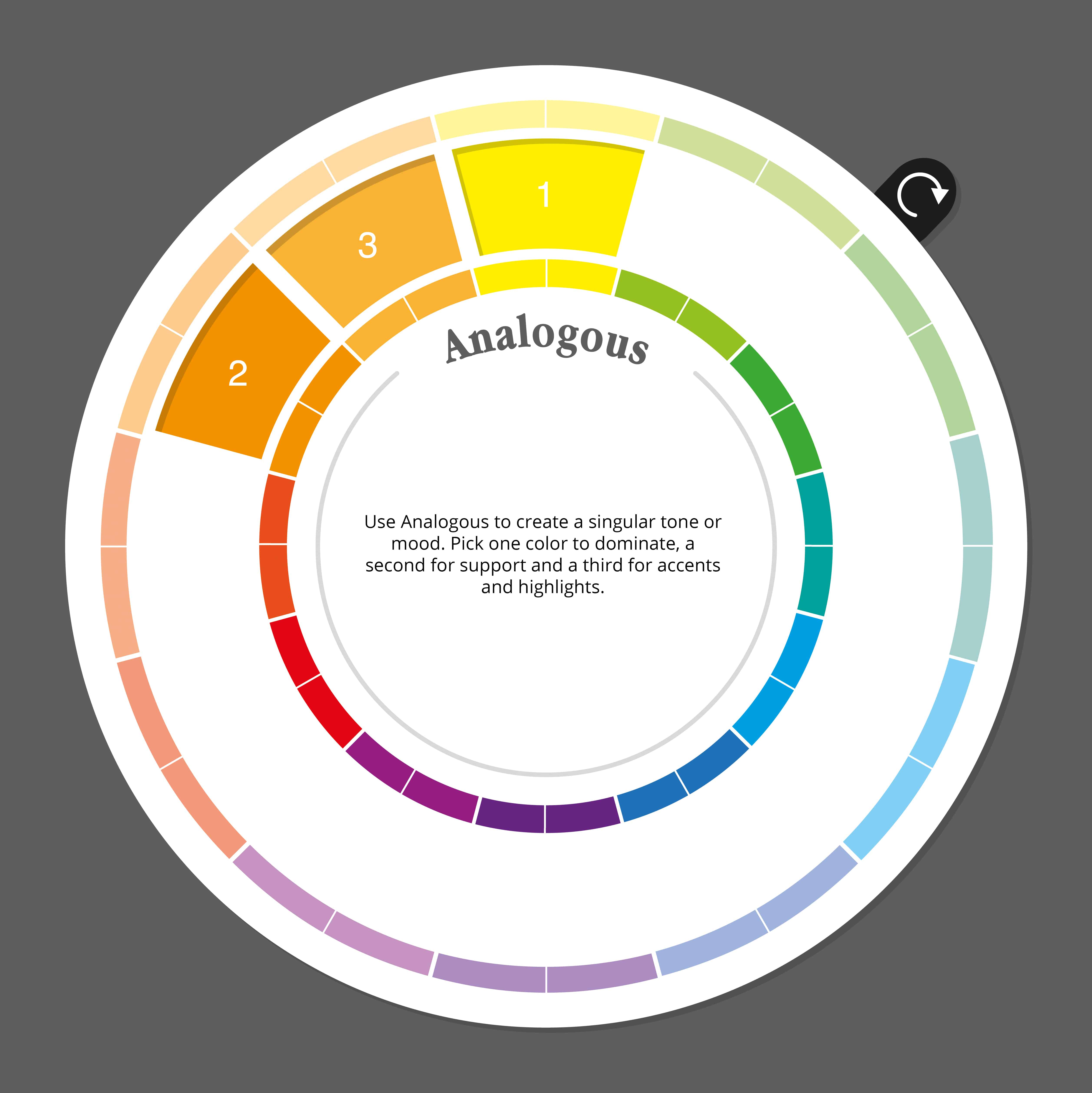 analogous color scheme shown on a color wheel
