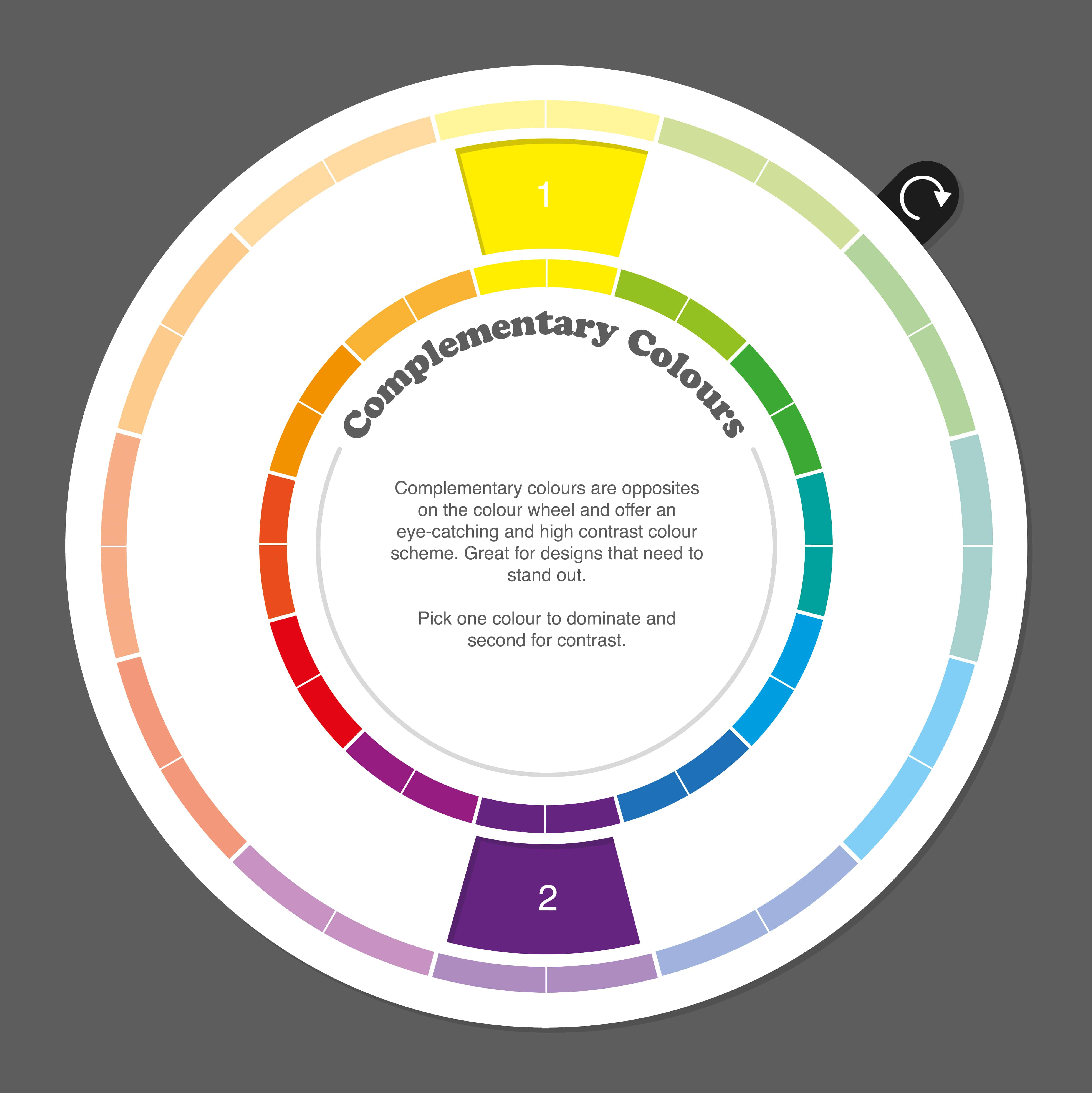 complementary color scheme shown on a color wheel